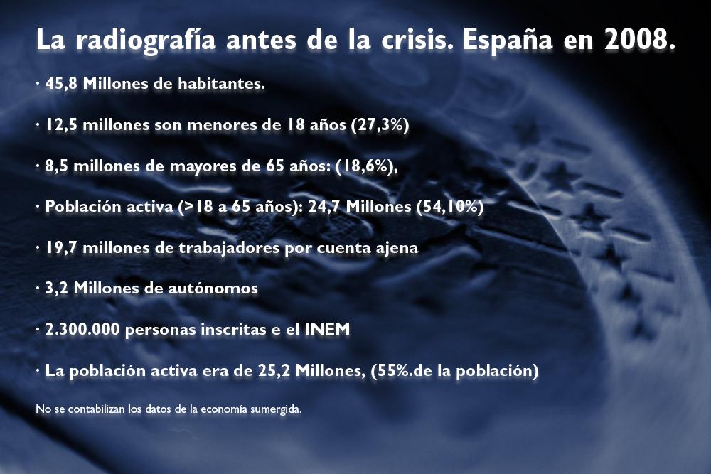 Datos España 2008
