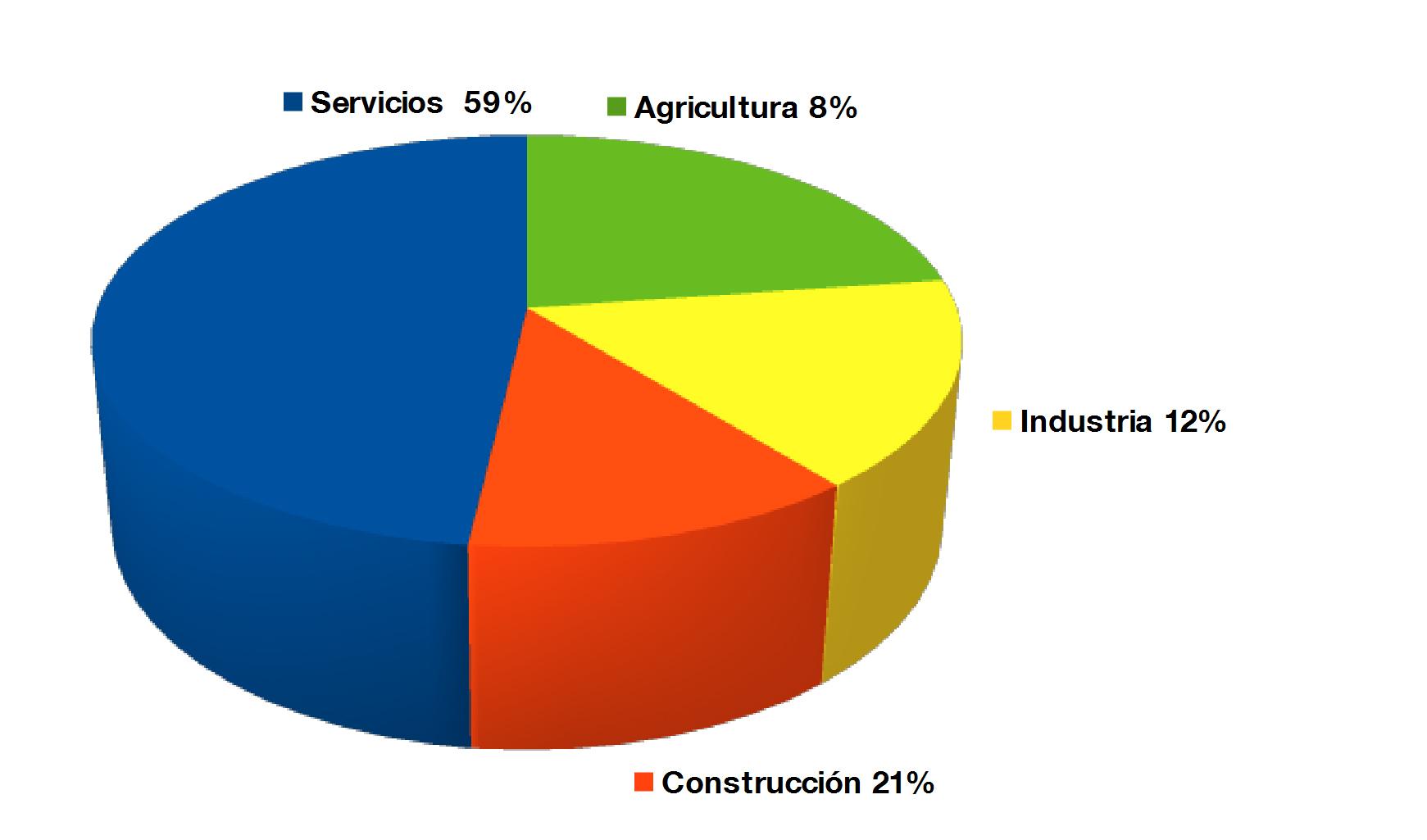 """El paro con otros ojos"""": Inmigración y desempleo (1 de 3) La ..."""